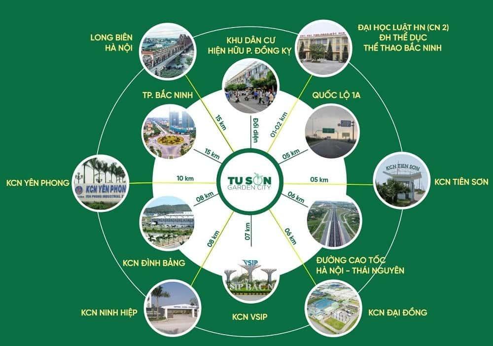 đất nền tỉnh lộ 277 Liên kết vùng và khu vực